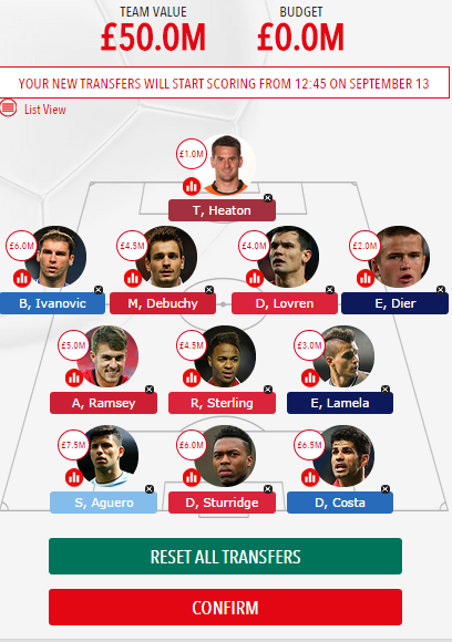 Sun Dream Team If I Could Start My Team All Over Again