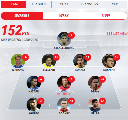 Sun Dream Team Transfer Window  Tips A Review Of The Ffgeek Team To Date
