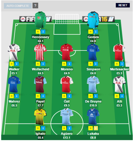 premiere league fantasy football