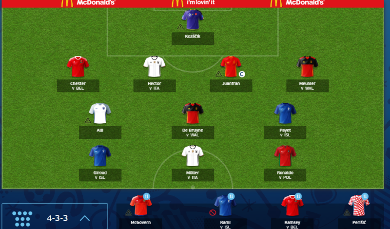 McDonalds Euro fantasy football - some player options