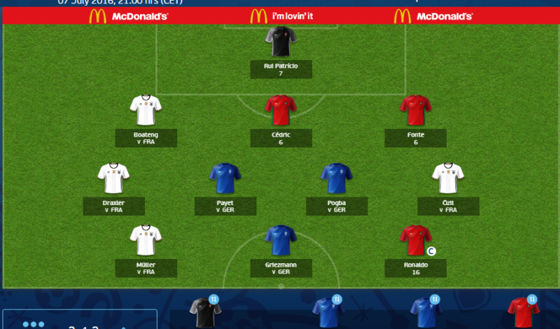 McDonalds Euro Fantasy - Some thoughts on the final and player options