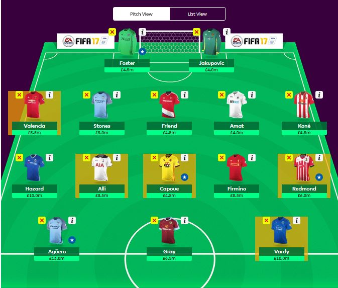 fantasy premier league tips - analysing 10 top managers - Fantasy