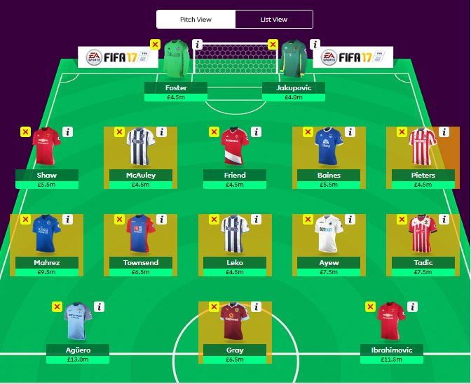fantasy premier league team tips