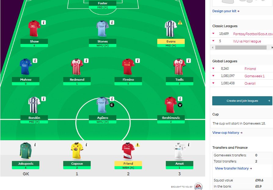 fpl...gw4top10ronkaTeam