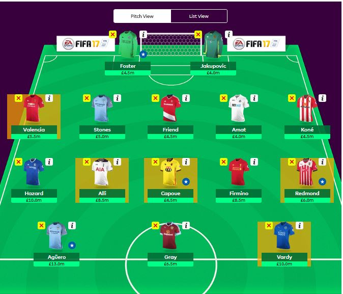 fpl-top10managerscombined