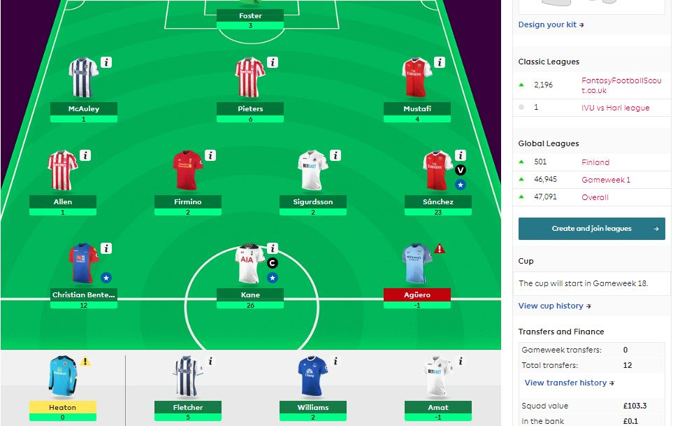 fpl-gw15ronkateam