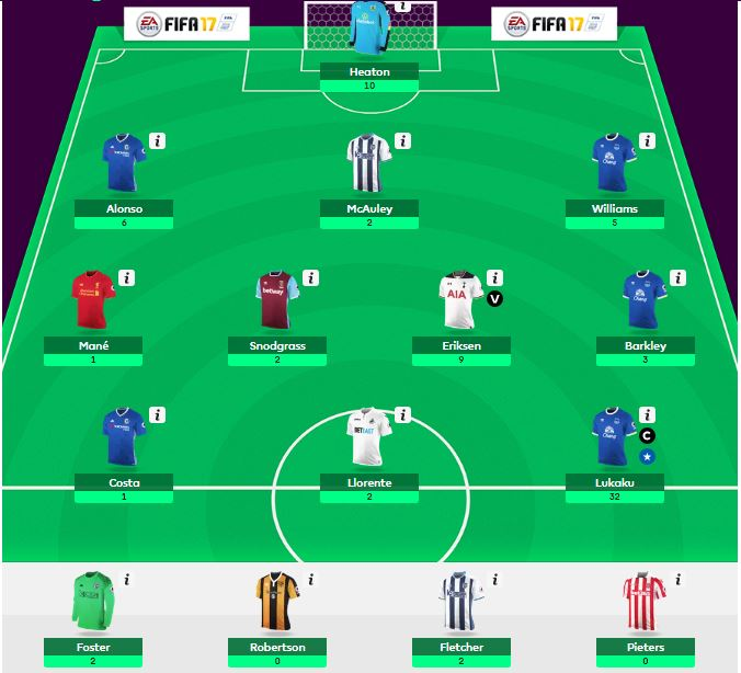 fantasy premier league GW30 tips - analysing 10 top FPL managers. Ronka's team