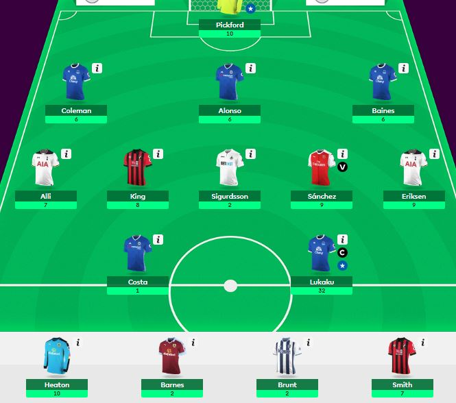 fantasy premier league GW30 tips - analysing 10 top FPL managers. Ampleford Team