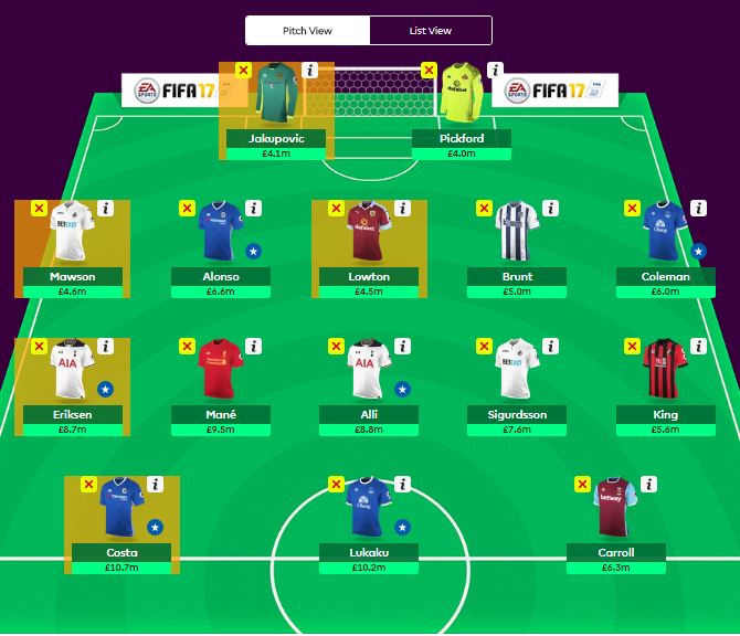 fantasy premier league GW30 tips - analysing 10 top FPL managers. combined top 10 managers teams