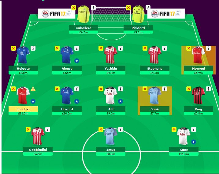 fantasy premier league GW38 hints - analysing 10 top FPL managers - updated