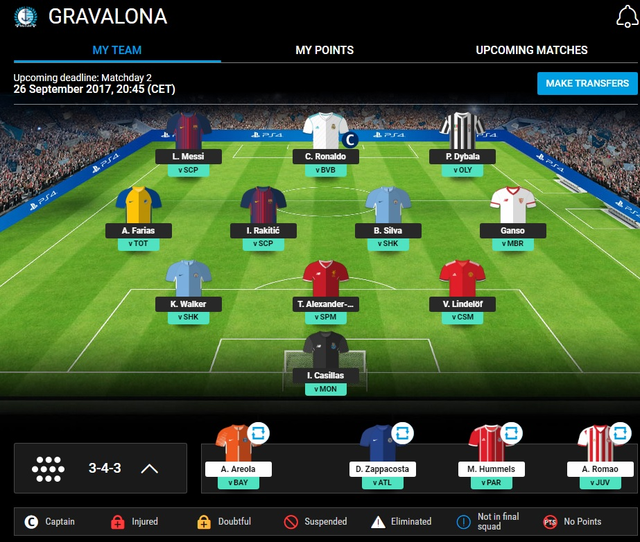 Champions League fantasy - Akis reviews MD1 and his team ...