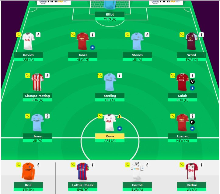 fantasy premier league GAMEWEEK 12