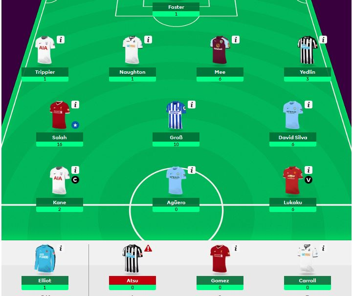 fantasy premier league GW13 tips