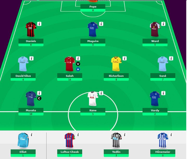 antasy premier league GW13 tips