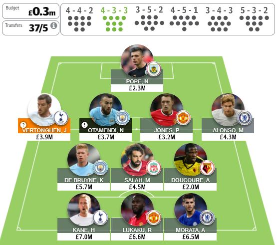 telegraph fantasy football