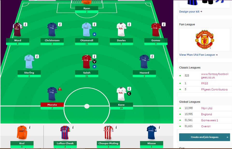 fantasy premier league GW17 team selection