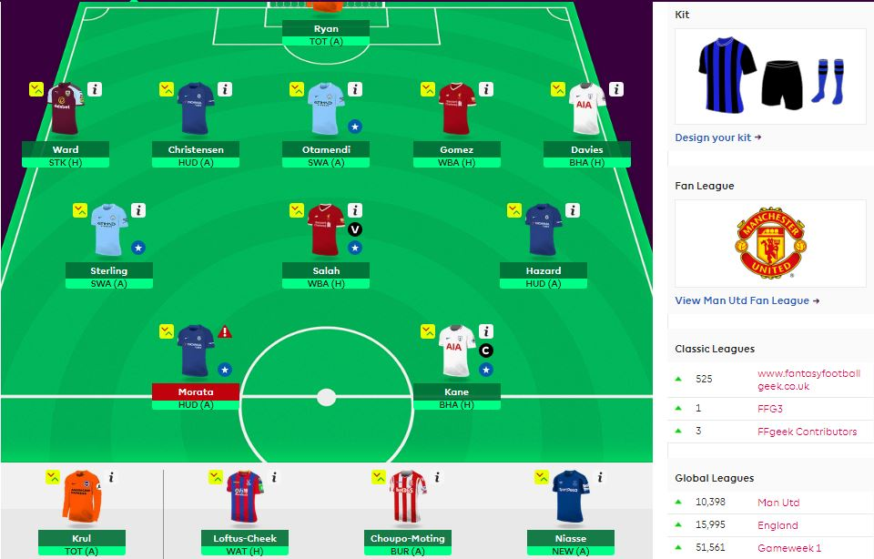 fanatsy premier league GW17 team selection