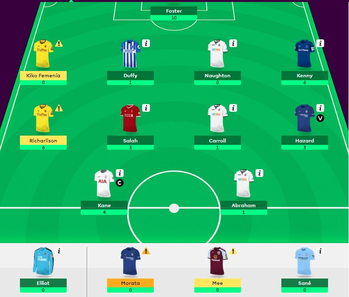 fantasy premier league GW18 tips