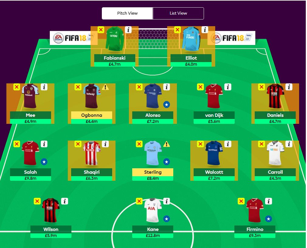fantasy premier league GW30 tips