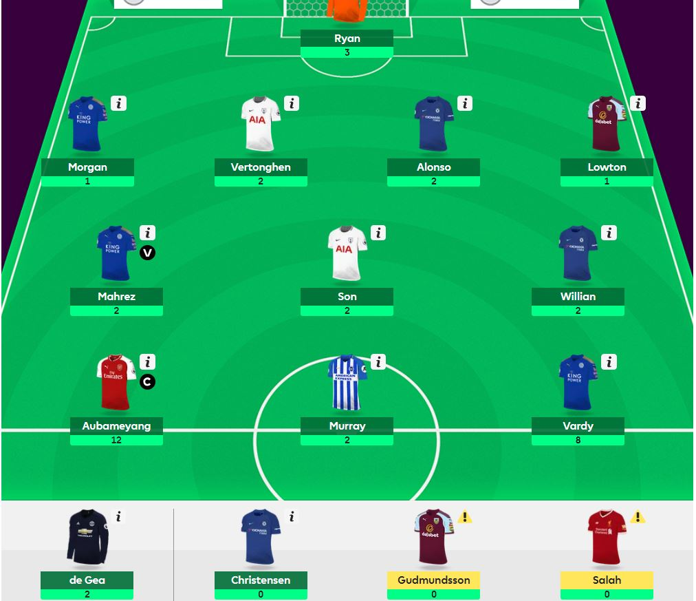 fantasy premier league GW34 TIPS