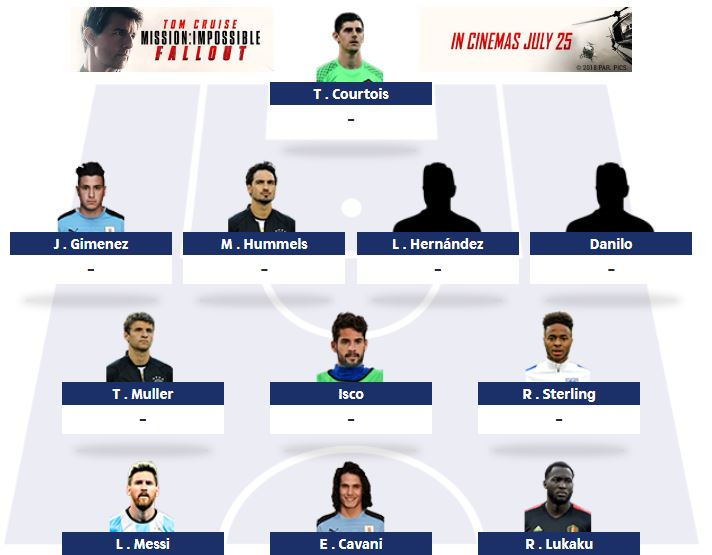 Fantasy World Cup Group Transfers