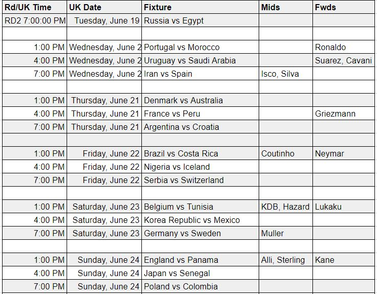 fantasy world cup fixtures