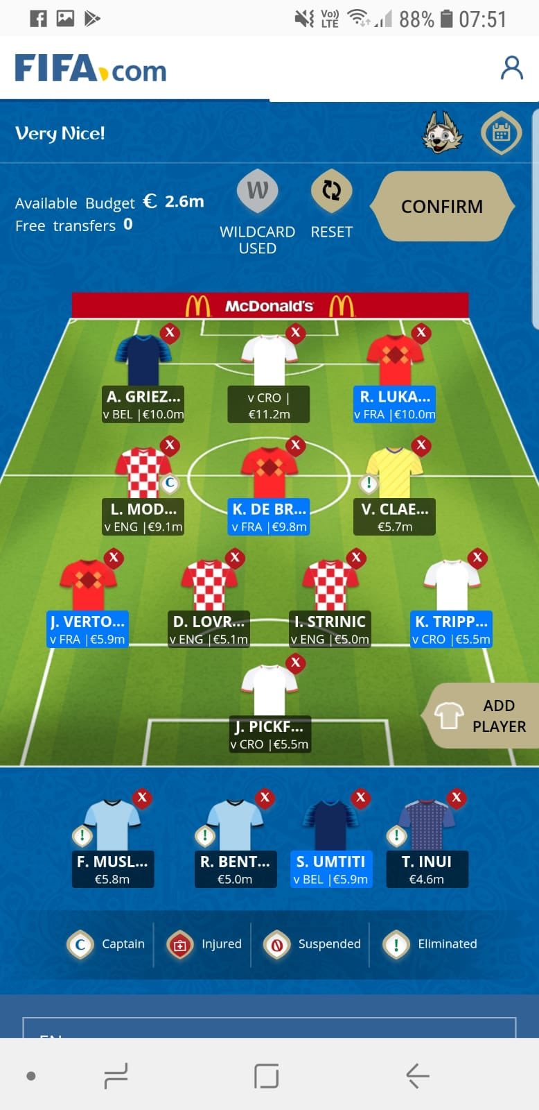 fantasy World Cup semi final tips