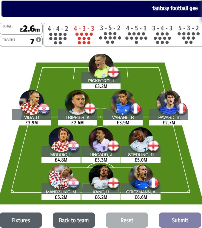 fantasy football world cup finals