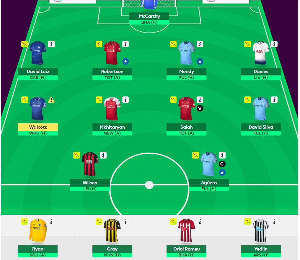No transfers as carrying over the free Here's the lineup for GW5: