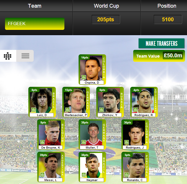 world cup dream team
