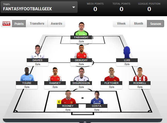 Sky Sports Fantasy Football Ffgeek Final Team