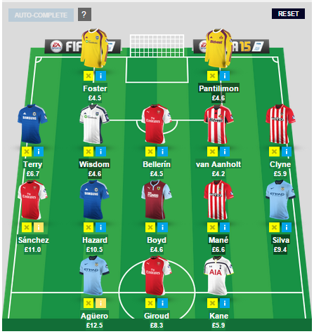 fantasy premier league gameweek 26 – analysing 10 top FPL managers