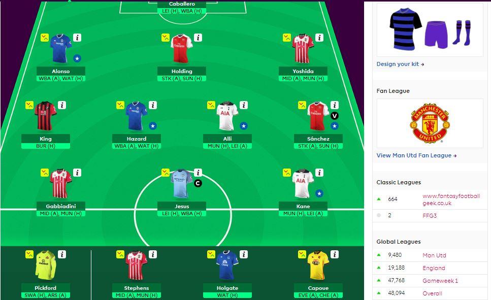 fantasy premier league bench boost - the DGW37 FFGeek team