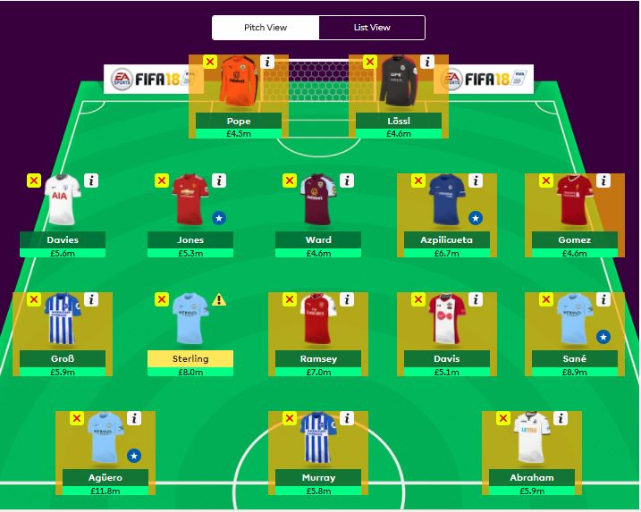 fpl value players