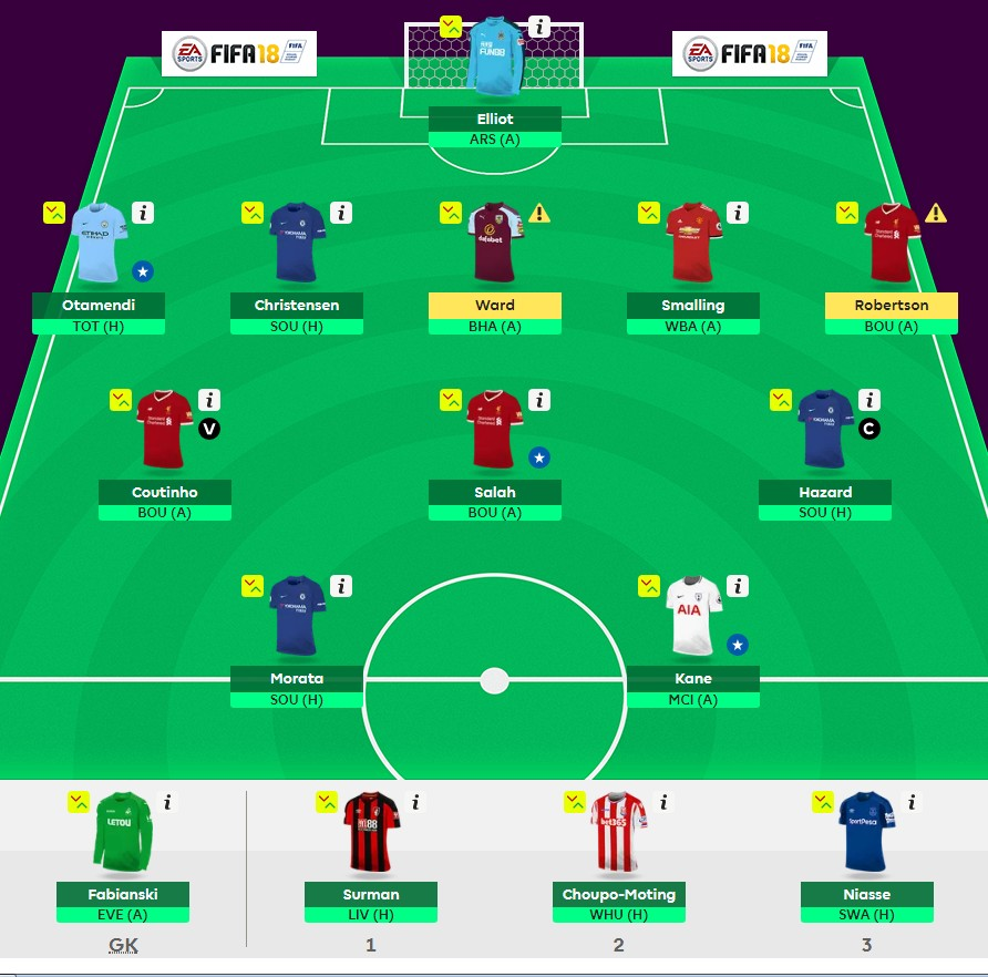 fpl teams GW18