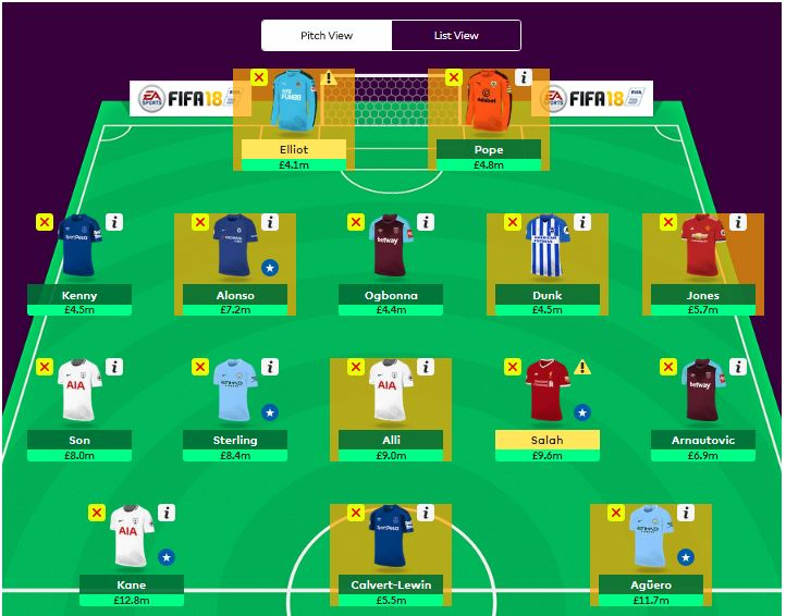 fantasy premier league GW23 tips