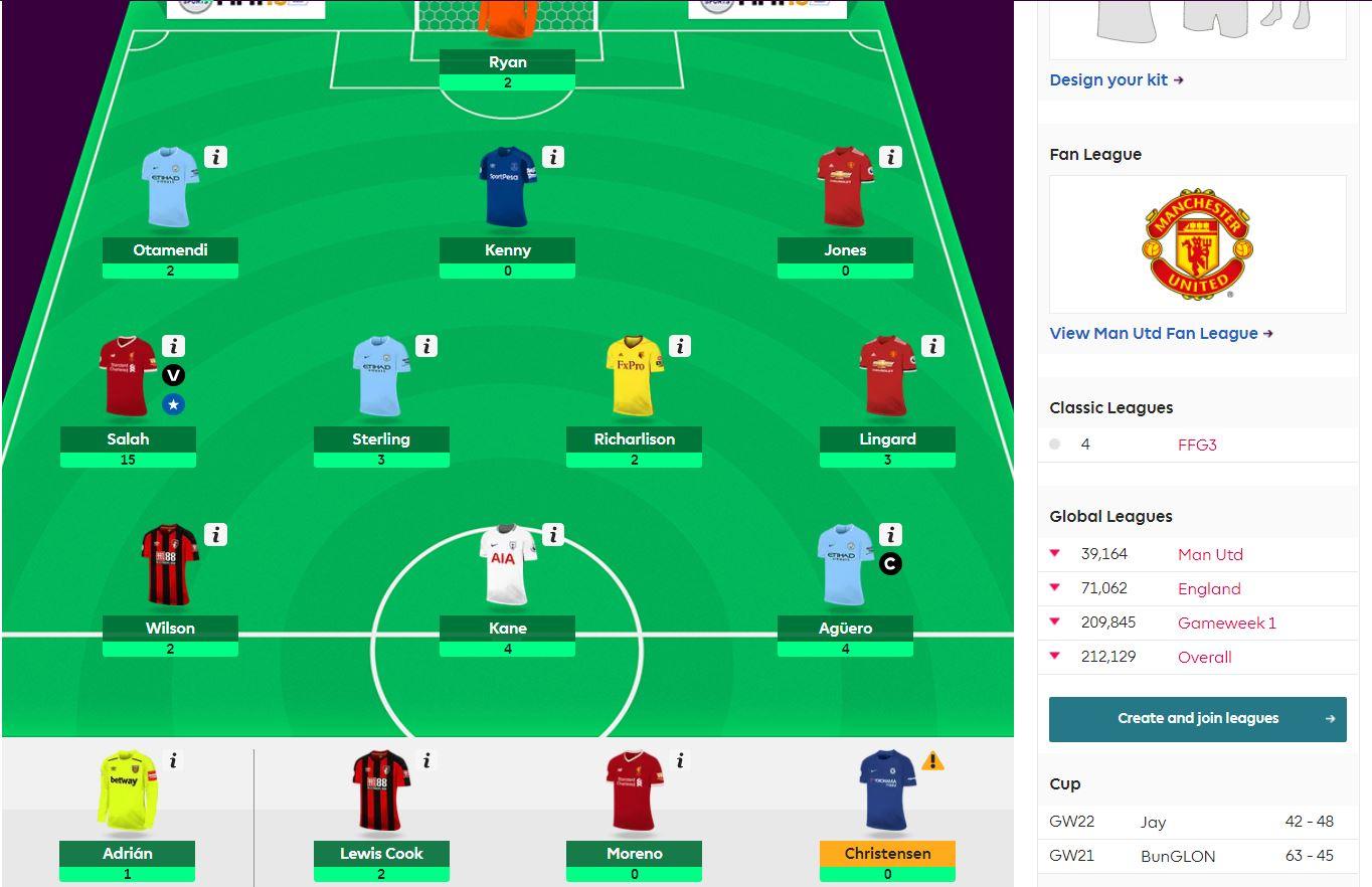 fantasy premier league GW27 team selection