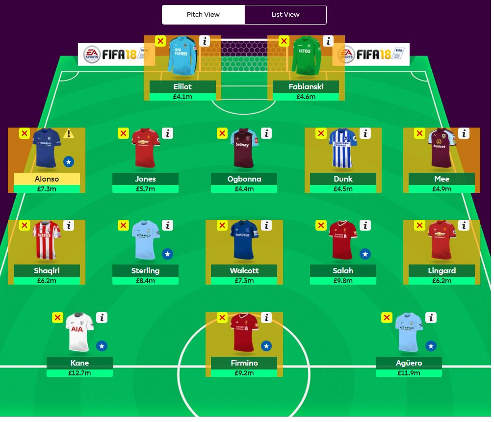 fantasy premier league gw28
