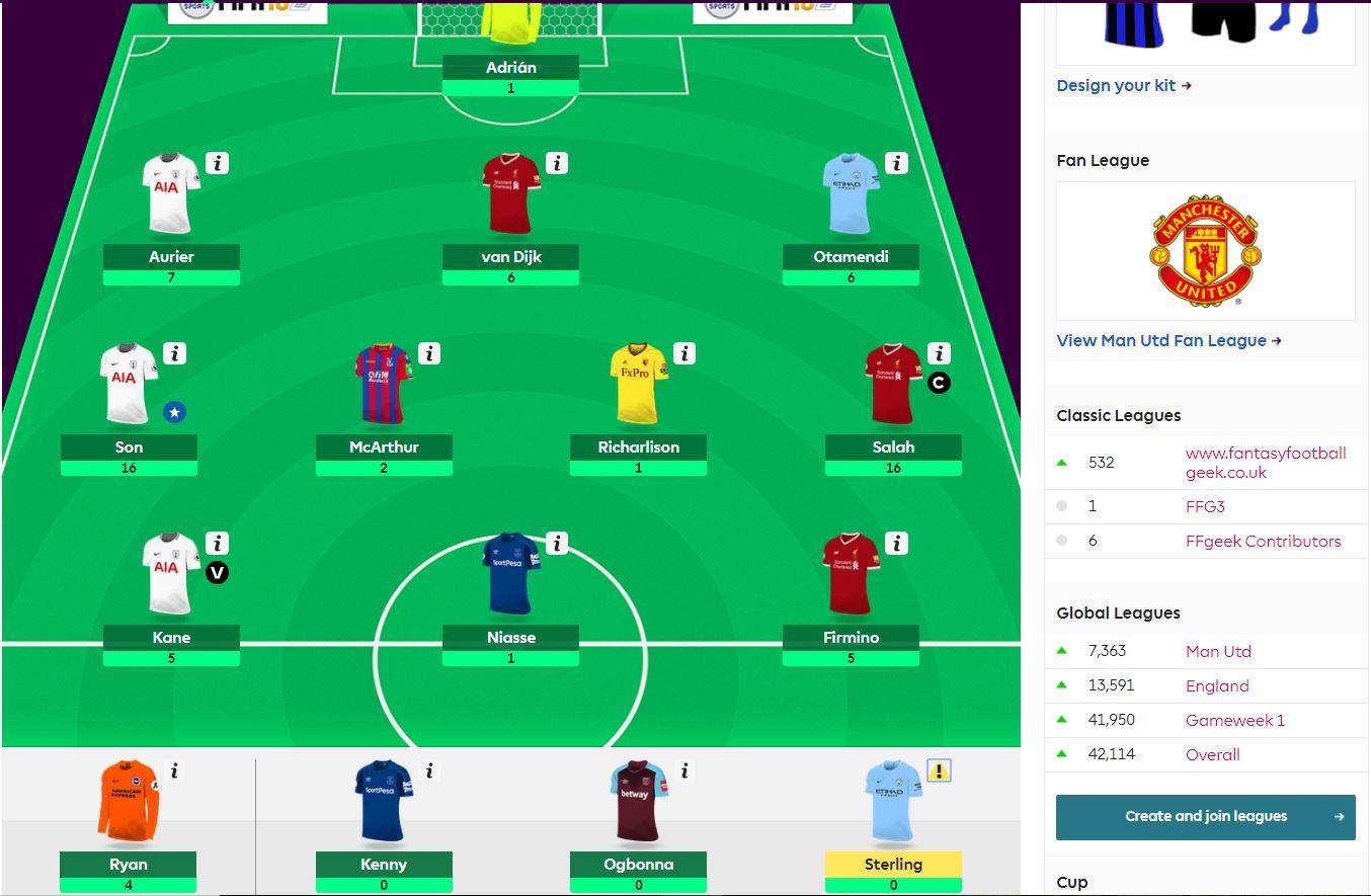 fantasy premier league GW30 team selection