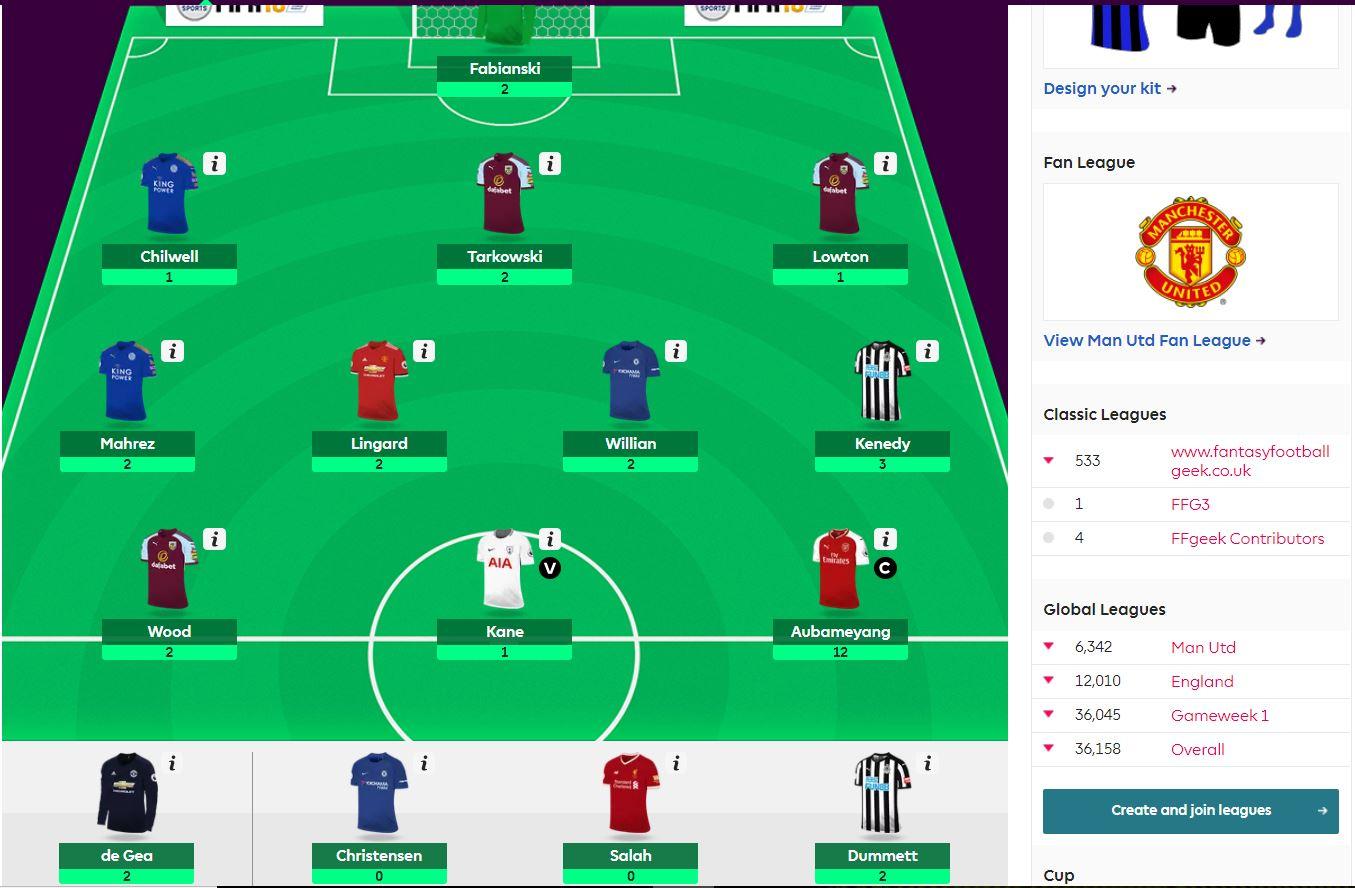 fantasy premier league GW34 team selection