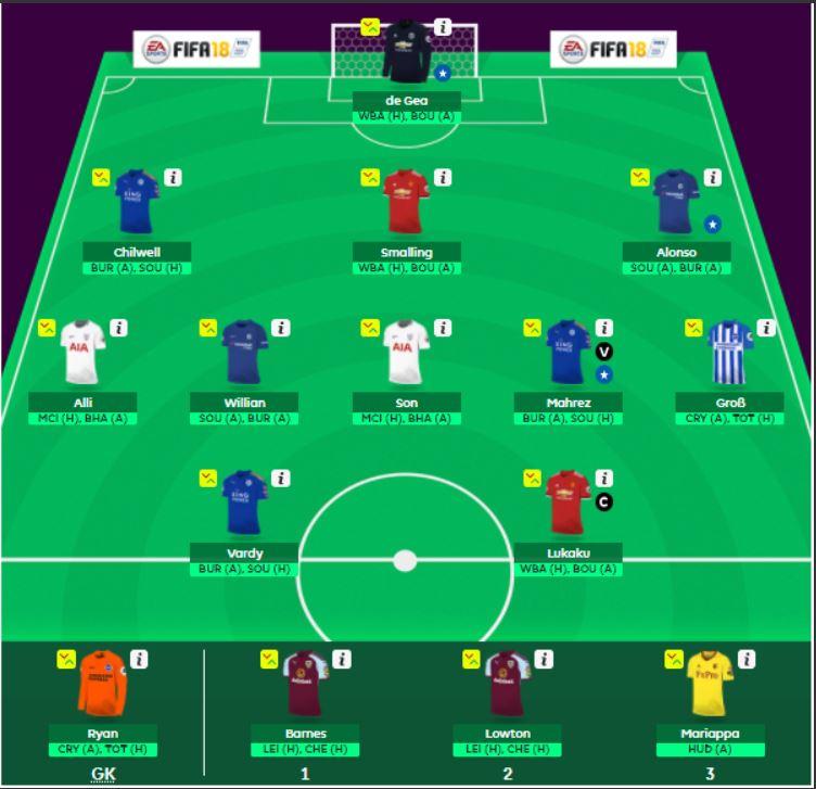 fpl teams GW34