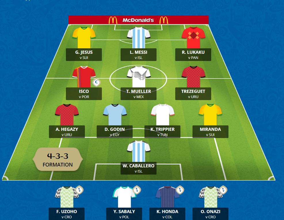 Fantasy world cup review