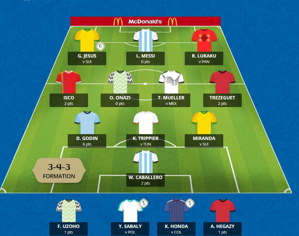 Fantasy World Cup teams update