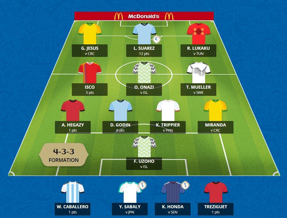 fantasy World Cup team