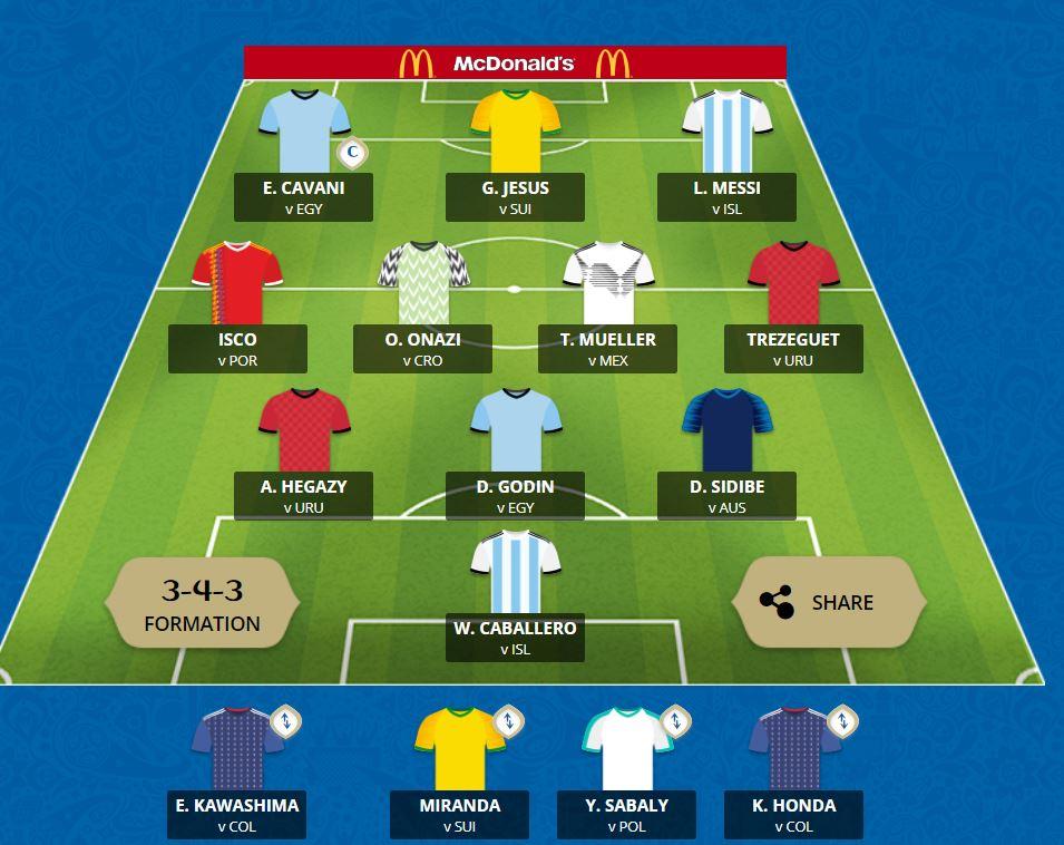 McDonalds World Cup fantasy team tips