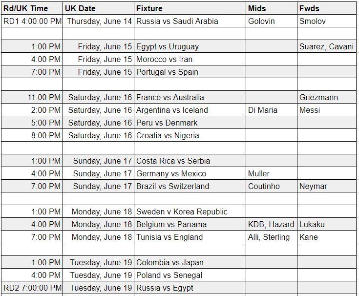 fantasy world cup fixtures