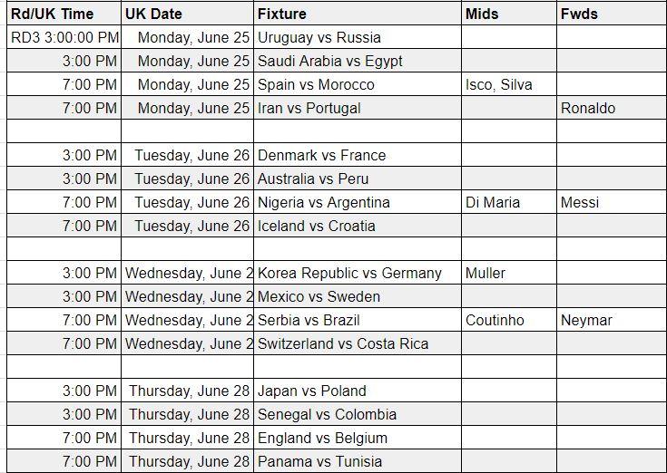 fantasy world cup timeline