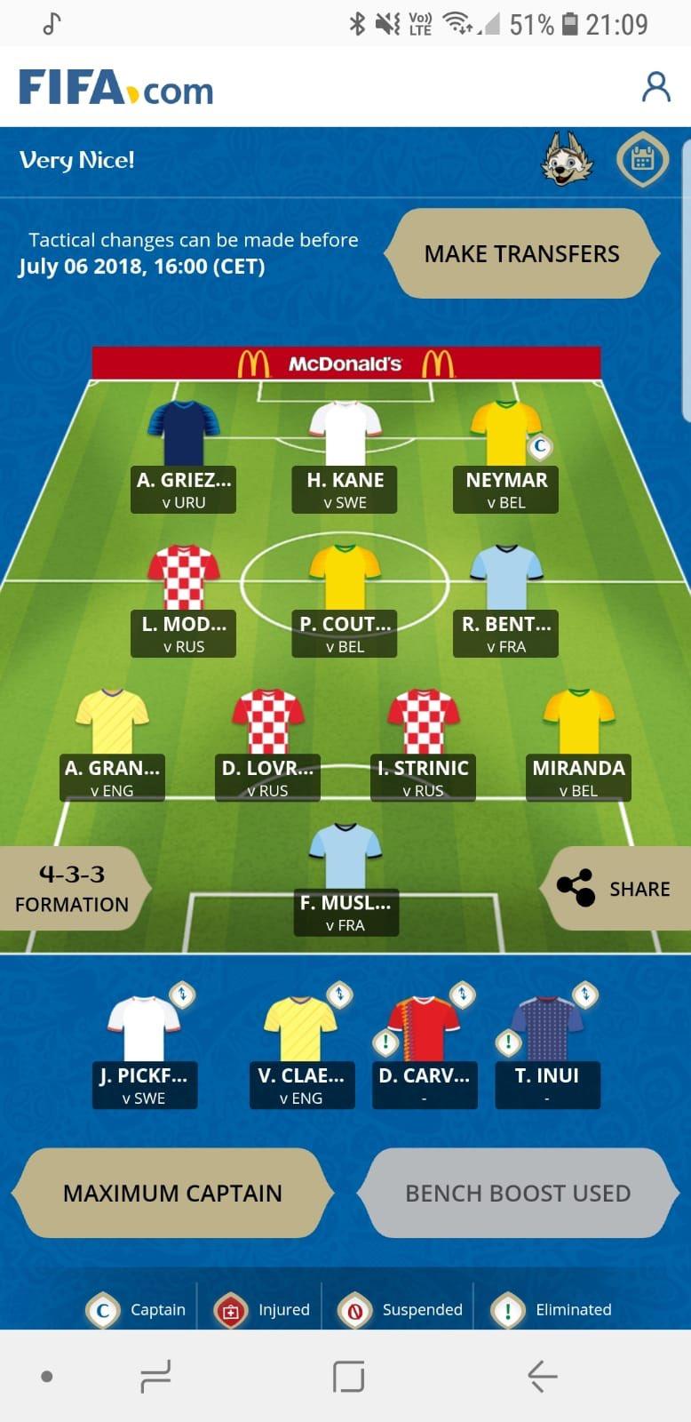 World Cup fantasy quarter final tips