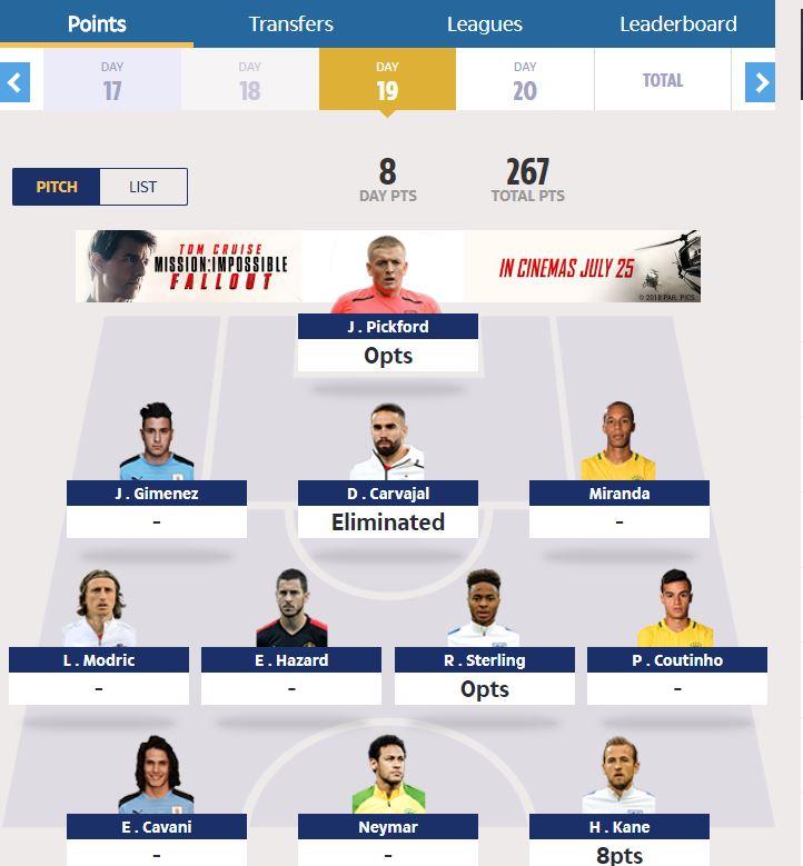 fantasy World Cup quarter finals