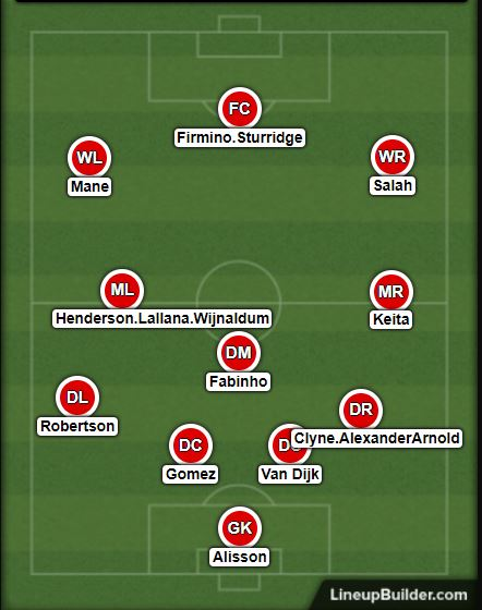 FPL probable lineups GW1